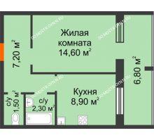 1 комнатная квартира 37,9 м² в ЖК Удачный 2, дом № 1 - планировка