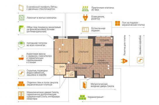 Дом № 3, 2 очередь в ЖК Новая Кузнечиха - фото 11